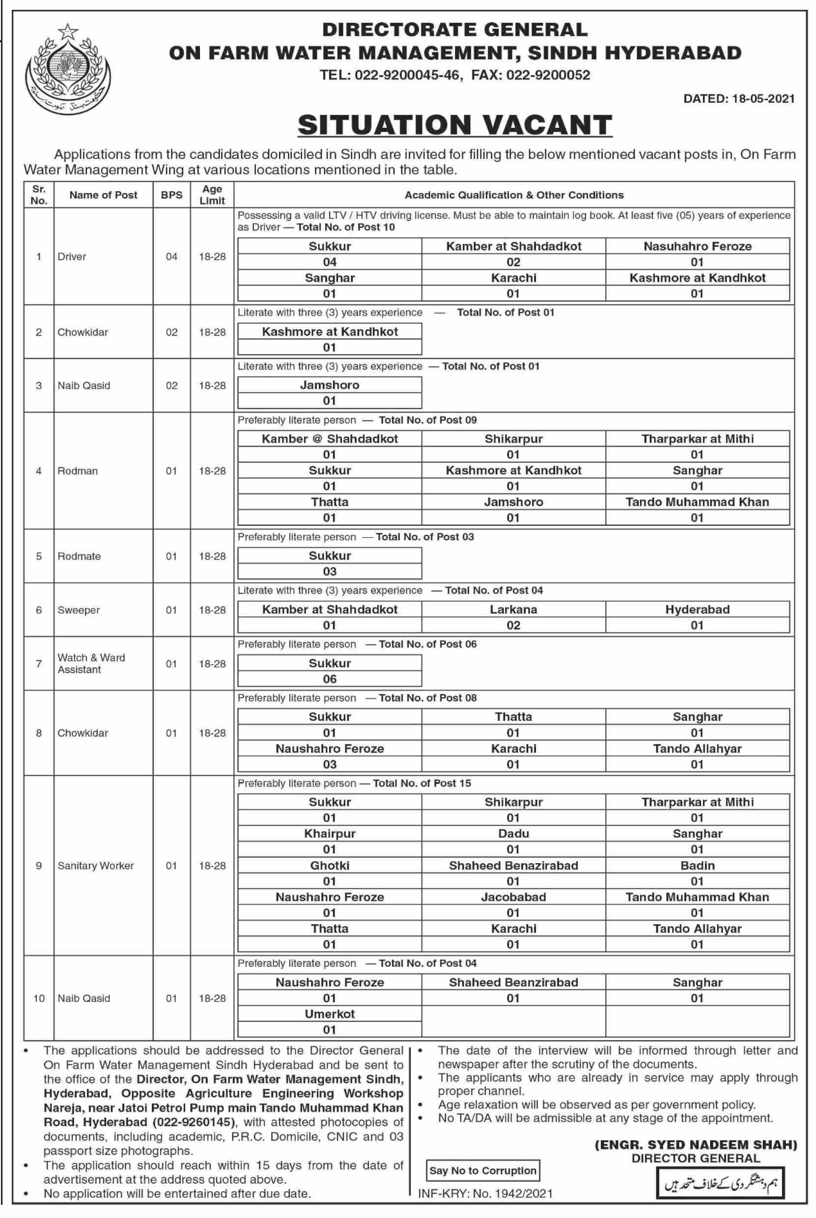 Farm Water Management BPS 01 to 04 Jobs 2021