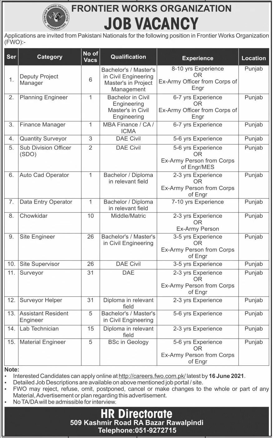 Frontier Works Organization Jobs May 2021