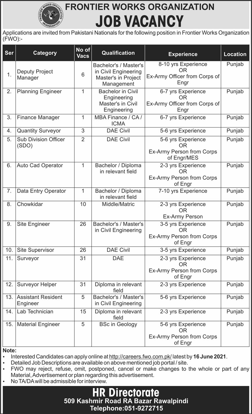 Frontier Works Organization FWO Jobs May 2021