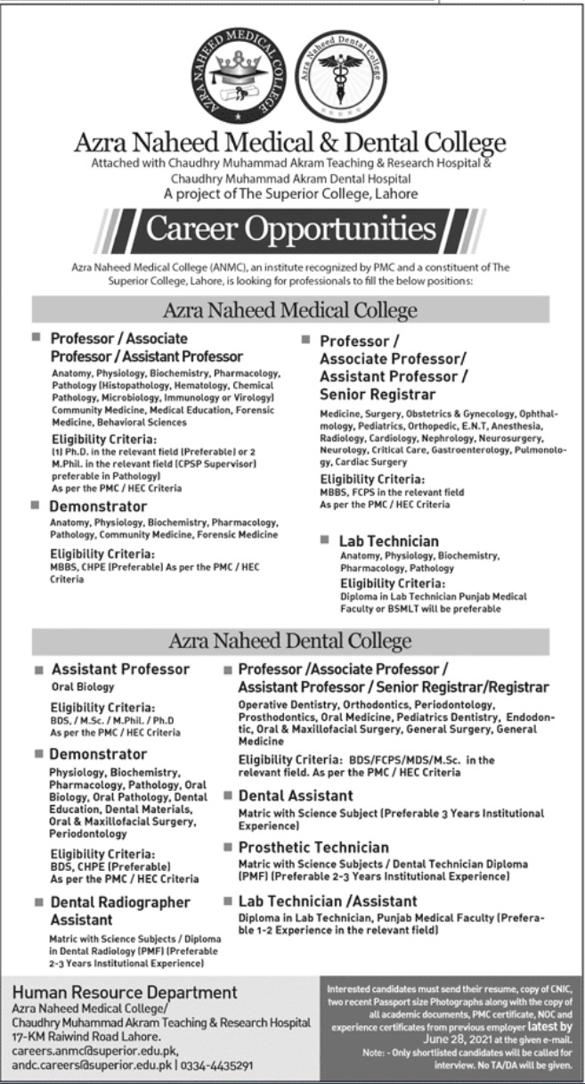Azra Naheed Medical and Dental College ANMC Lahore Jobs 2021