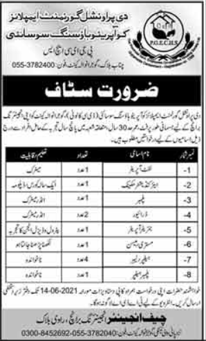 Government Employees Cooperative Hosuing Society Jobs 2021