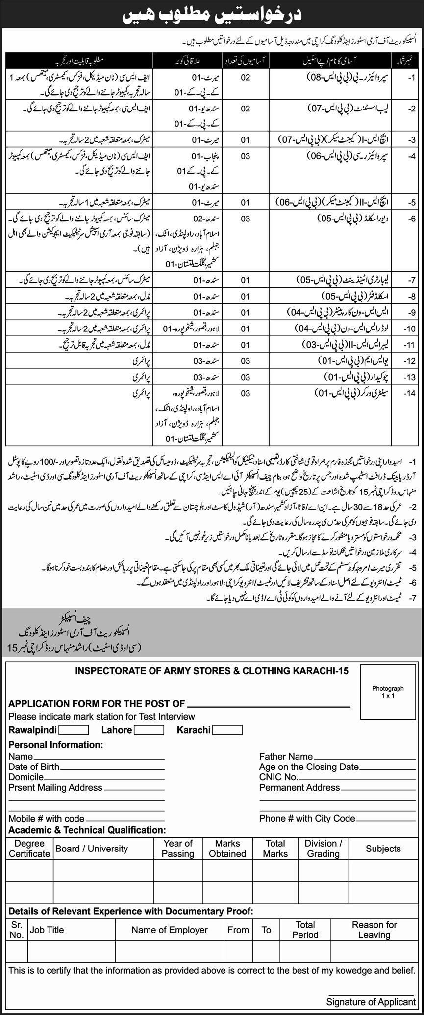 Inspectorate of Army Stores and Clothing Jobs in Karachi 2021