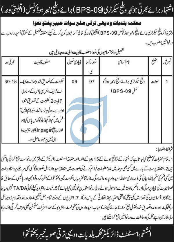 Local Government and Rural Development Department KPK Jobs 2021