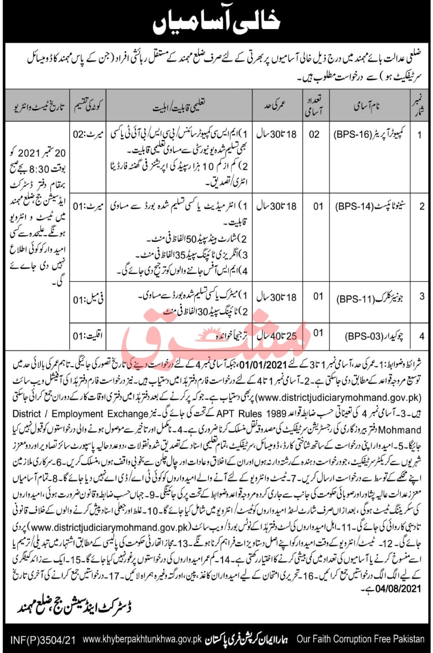 District and Session Court Mohmand KPK Jobs 2021