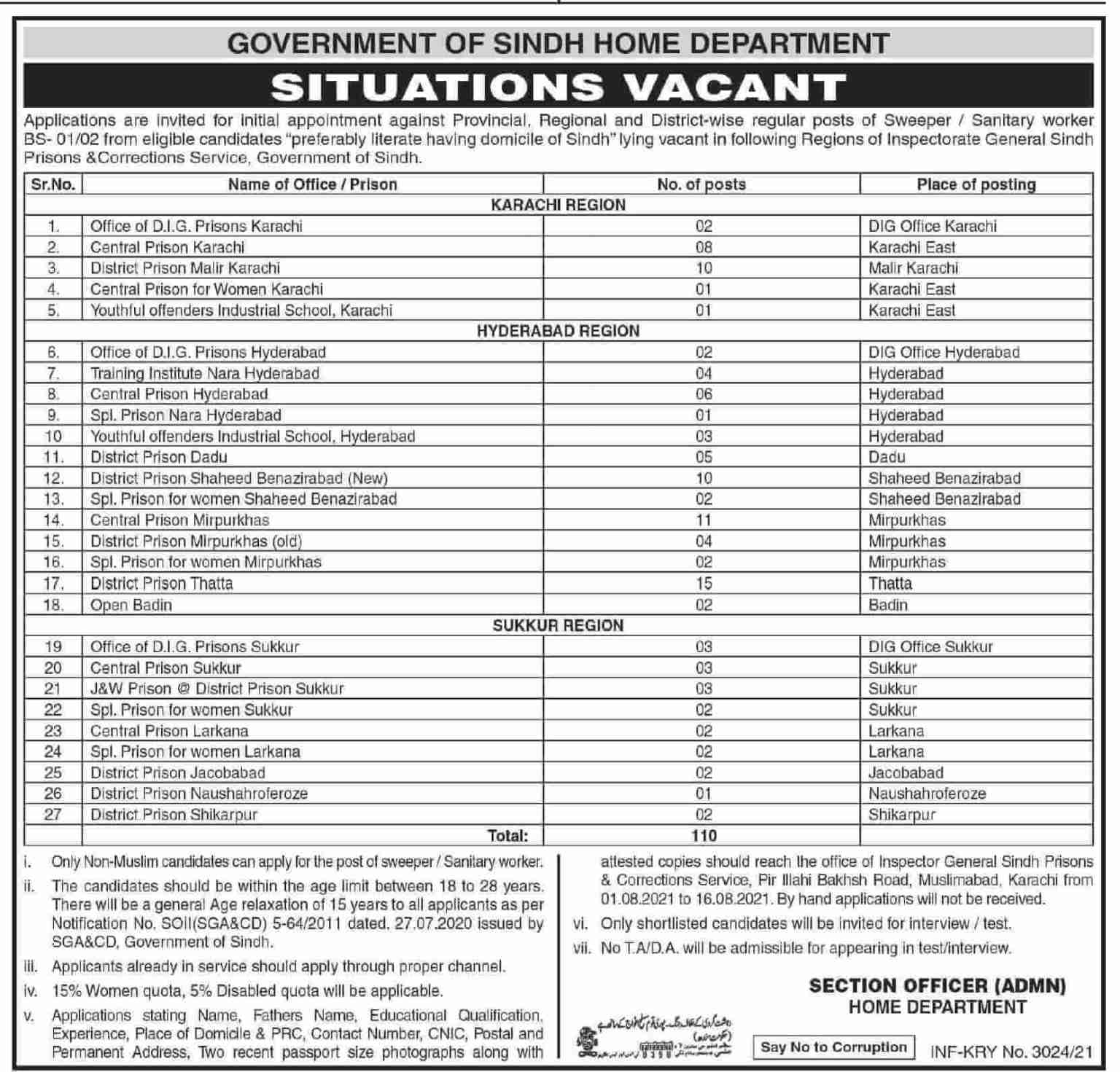 Government of Sindh Home Department Jobs 2021