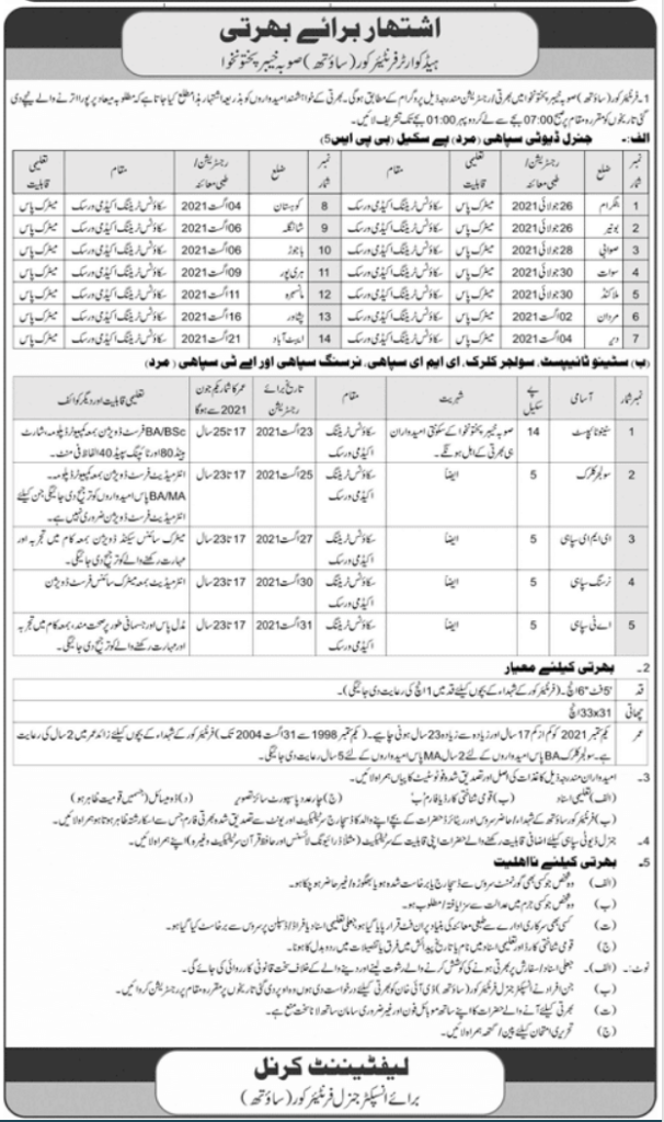 KPK Frontier Corps FC South Jobs 2021